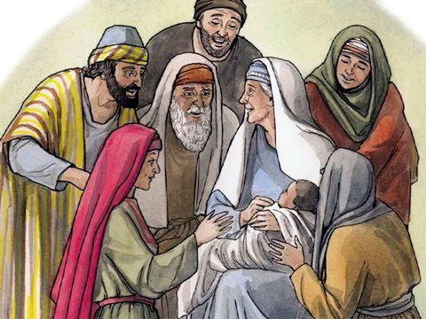 Zechariah, Elizabeth and John